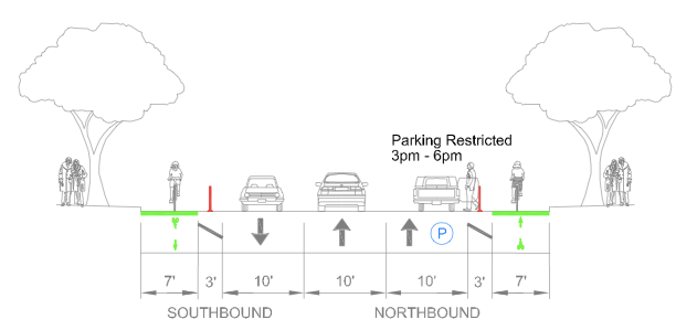 Here is a drawing of the bike lane's design. Image: City of Cincinnati