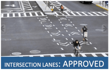 Bike lane markings in the intersection space may soon be part of important engineering guidance. Image: Bike Delaware