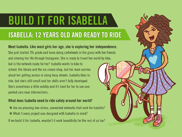 build for isabella