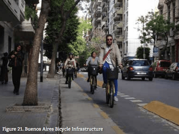 Buenos Aires has been ambitiously building out a network of well designed, separated bike infrastructure. If this kind of commitment were employed worldwide, the environmental and financial repercussions would be enormous. Photo: ITDP