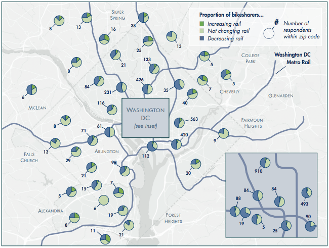 In DC, especially the core areas, bike share was likely to substitute for a transit trip. Map: Access Magazine