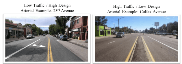 Researchers used criteria like curb-to-curb width to categorize roads into high urban design and low urban design. Image: University of Colorado via TRB