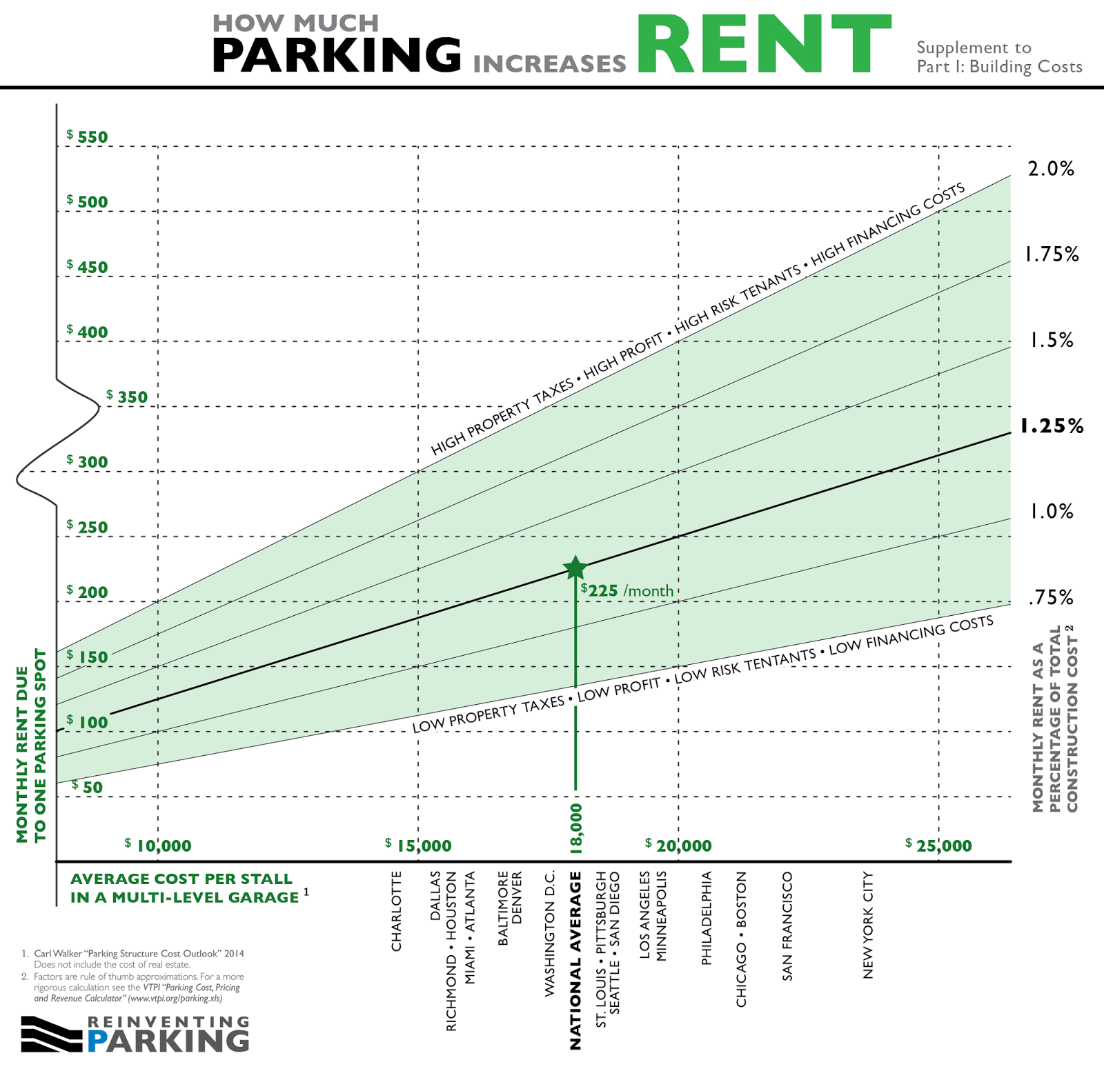 How Much Does It Cost To Get A Rental Car