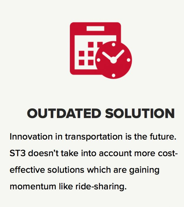 Opponents of Seattle's $54 billion light rail measure -- ST3 -- say we don't need high-capacity transit because of Uber. They are wrong. Image: Vote No on ST3