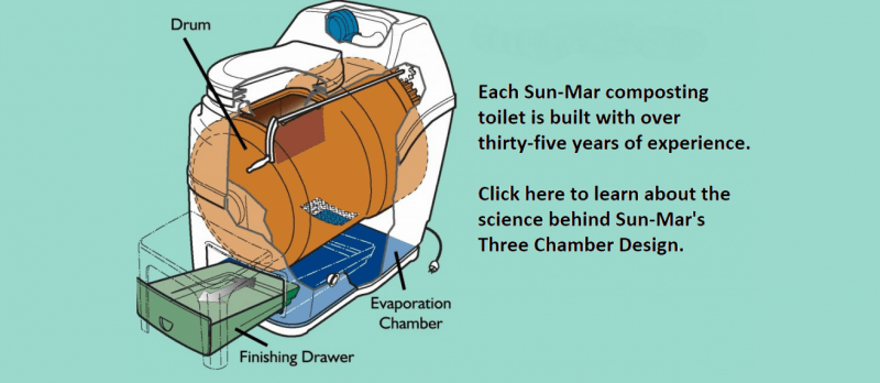 Sun-Mar 3-Chamber Technology composting toilet for tiny homes