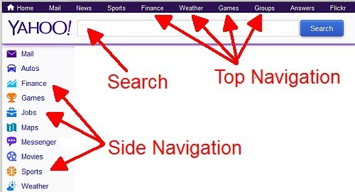 Website Navigation