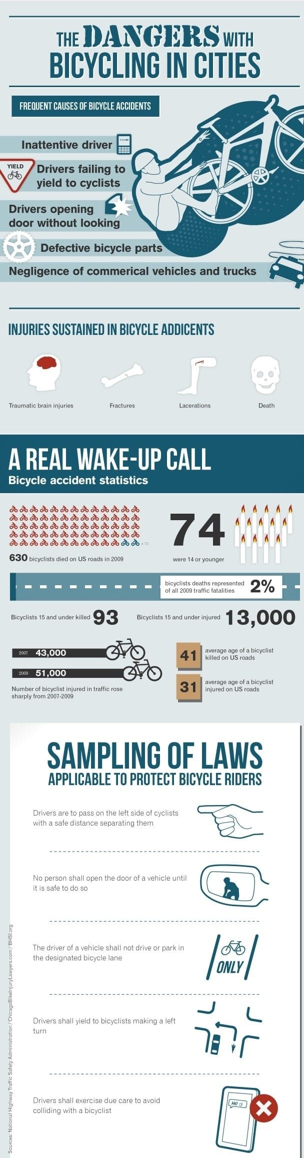 dangers of bicycle accidents