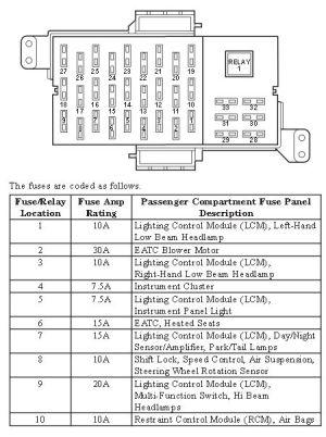 2003 Mazda B2300 Fuse Box Mazda Wiring Diagram Images