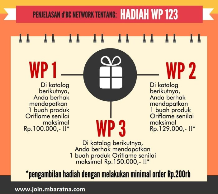 penjelasan hadiah welcome program