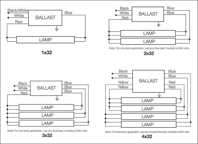 2-Lamp 4' T8 Fluorescent Ballast