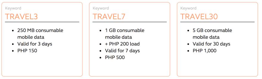 【2018年最新版】フィリピンのSIMカード。購入方法&利用方法!観光・留学・長期滞在の場合のインターネットは?私はこれ編