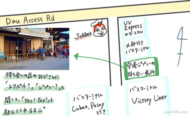 DAUターミナルの中の地図、エアポートジプニーの場所