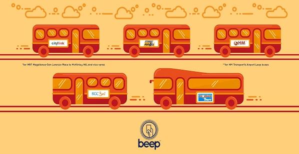 beep-cardの使えるバス