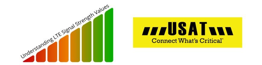 Understanding LTE Signal Strength