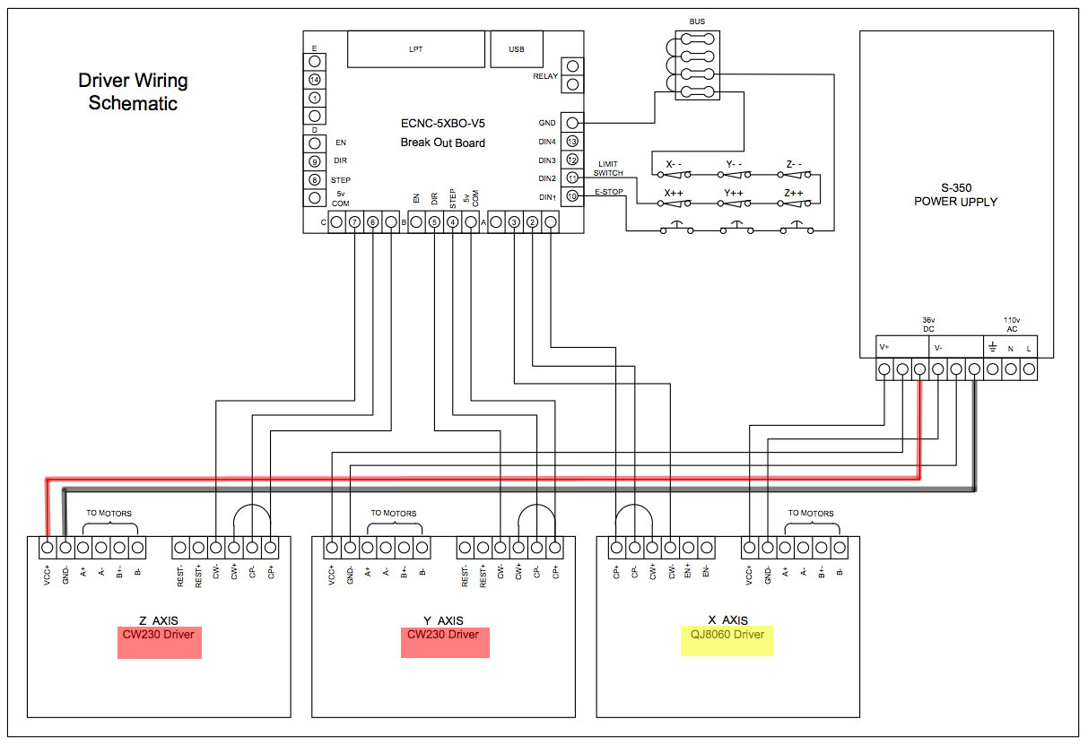 Wiring Diagram For Cnc Router With Usb