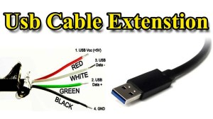 Telephone Line Cord To Usb Wiring Diagram | USB Wiring Diagram