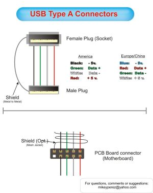 Usb Motherboard Wire Diagram | Wiring Library  Asus P5Ne