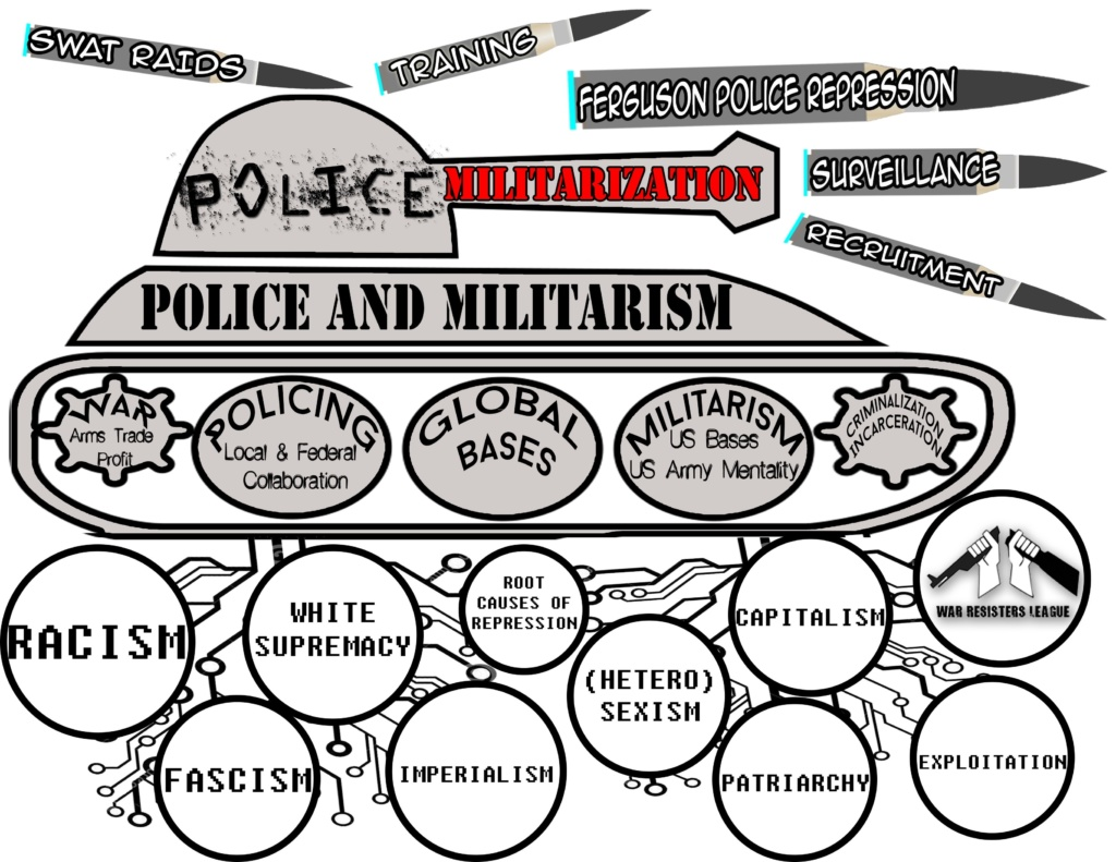Learn How You Can Resist Police Militarization