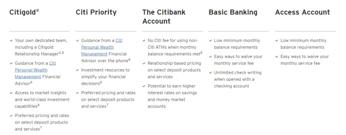 Citi Packages