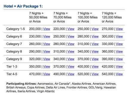 alaska marriott travel package copy.jpg