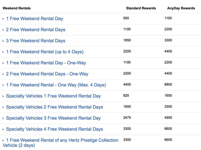 hertz-car-rental-1100-points-promotion-redeemption-chart-2.jpg