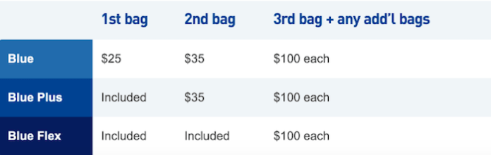 united-delta-jetblue-air-canada-american-airlines-alaska-southwest-checked-bags-fee-2