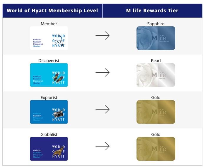world-of-hyatt-hotel-rewards-program-hyatt-match-to-mgm.jpg