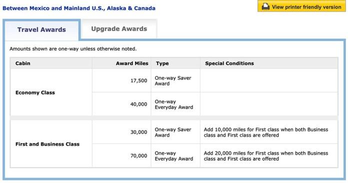 united-mileage-plus-award-ticket-dynamic-pricing-10
