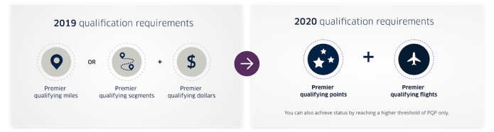 united-mileageplus-change-from-2019-to-2020.png