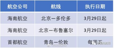 us-china-flights-april-2020-4