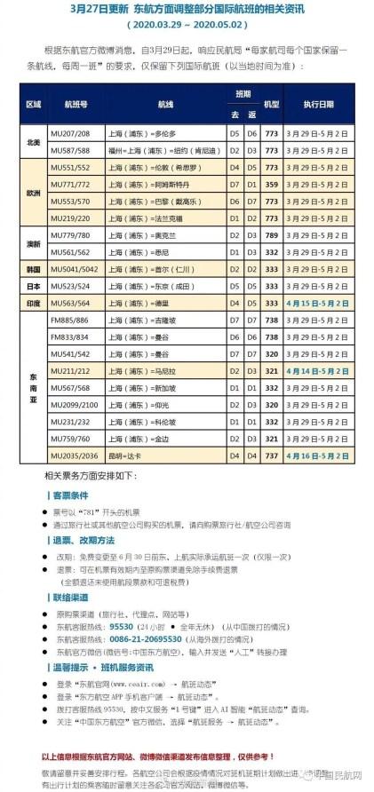 us-china-flights-april-2020-5