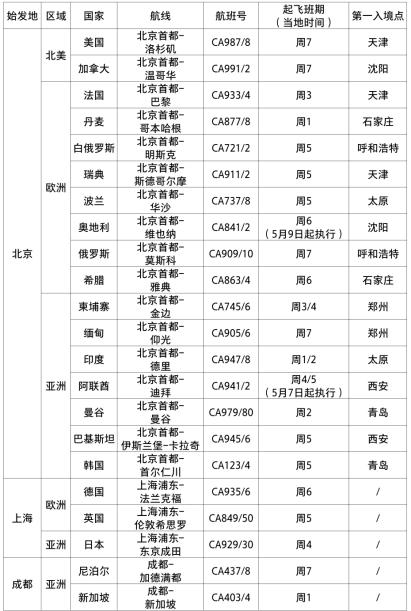 air-china-2020-5