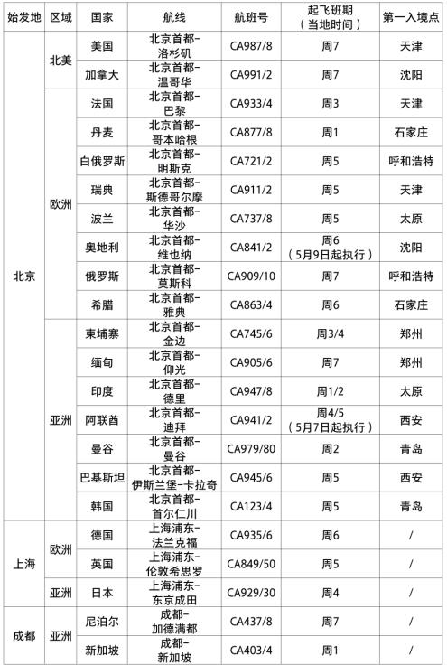 air-china-2020-5.png