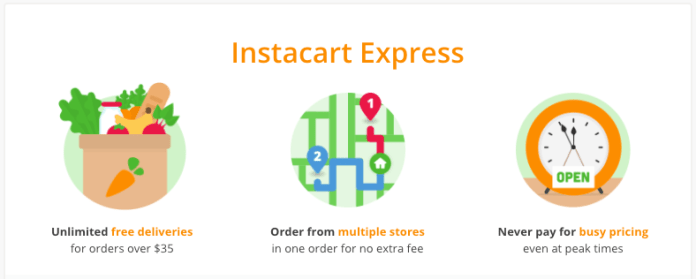instacart-benefits