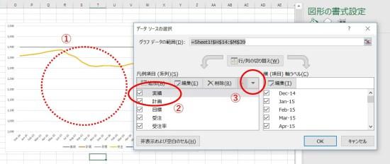 グラフ作成④