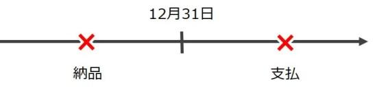 zukai4