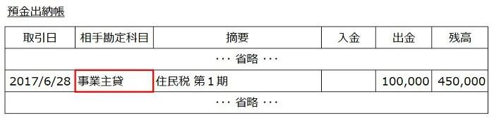 税金・社会保険料 正