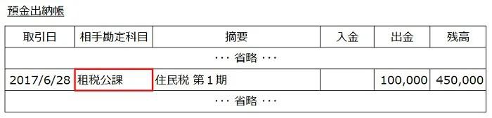 税金・社会保険料 誤
