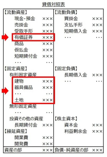 貸借対照表6