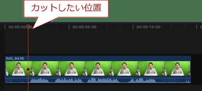 Final Cut Pro タイムライン