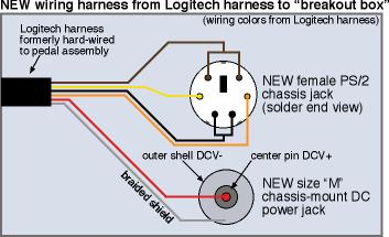Playstation 2 Controller To Usb Wiring Diagram Wiring Diagram Ps2 Av Wiring Diagram  sc 1 st  Auto-Acce.com : ps2 to usb wiring diagram - yogabreezes.com