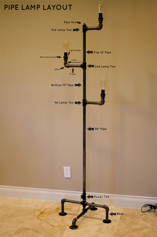 2. Diy Pipe Lamp Perfect For Any Room. 8b728912cbaaeaae5a2356a218cb2d0f