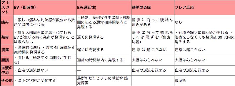 スクリーンショット 2016-06-26 1.59.16