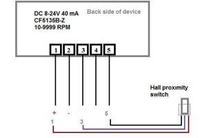 Usefulldata | Digital LED RPM speedometer tachometer