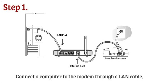Step 1 - Connect a computer to the PLDT Home DSL Modem