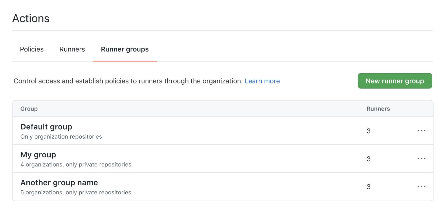 Runner Groups List