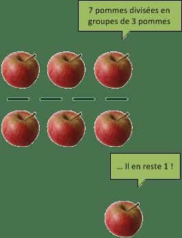 266230 - Propiedades matemáticas de adición, sustracción, múltiples, rectas.