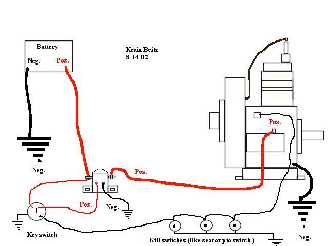 ford 8n starter solenoid wiring diagram wiring diagram ford tractor 12v wiring diagram diagrams