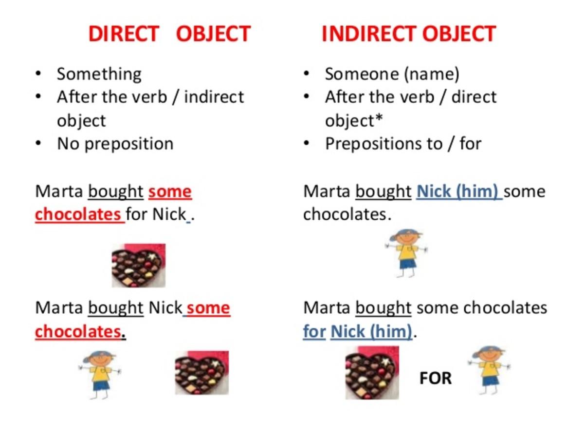 Object In Grammar