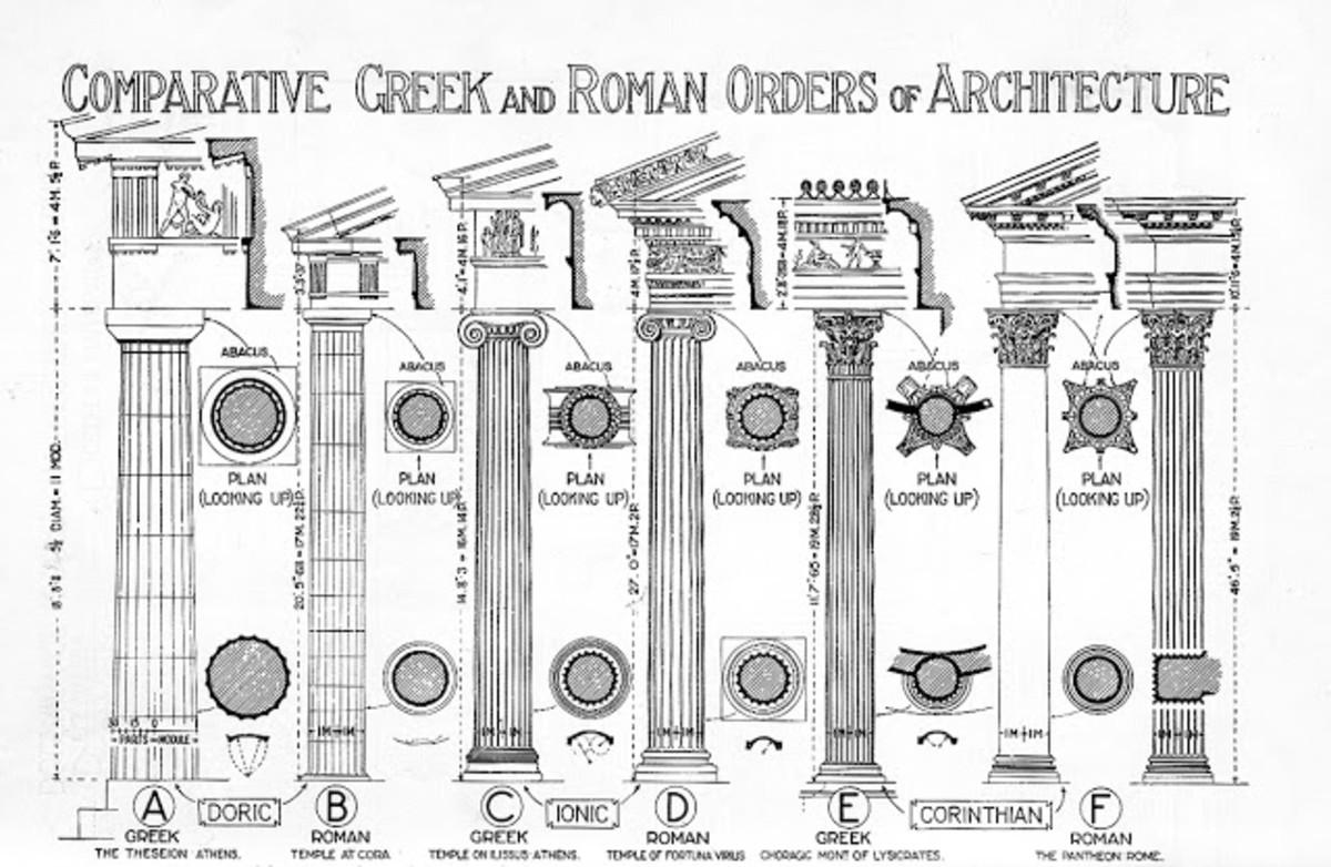 Fundamentals Of Greek Architecture